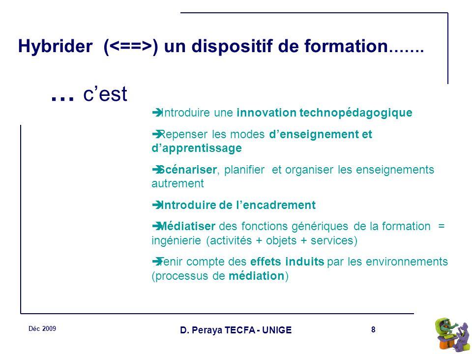 8 Déc 2009 D. Peraya TECFA - UNIGE Hybrider ( ) un dispositif de formation ……. Introduire une innovation technopédagogique Repenser les modes denseign