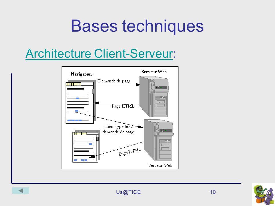 Us@TICE10 Bases techniques Architecture Client-ServeurArchitecture Client-Serveur: