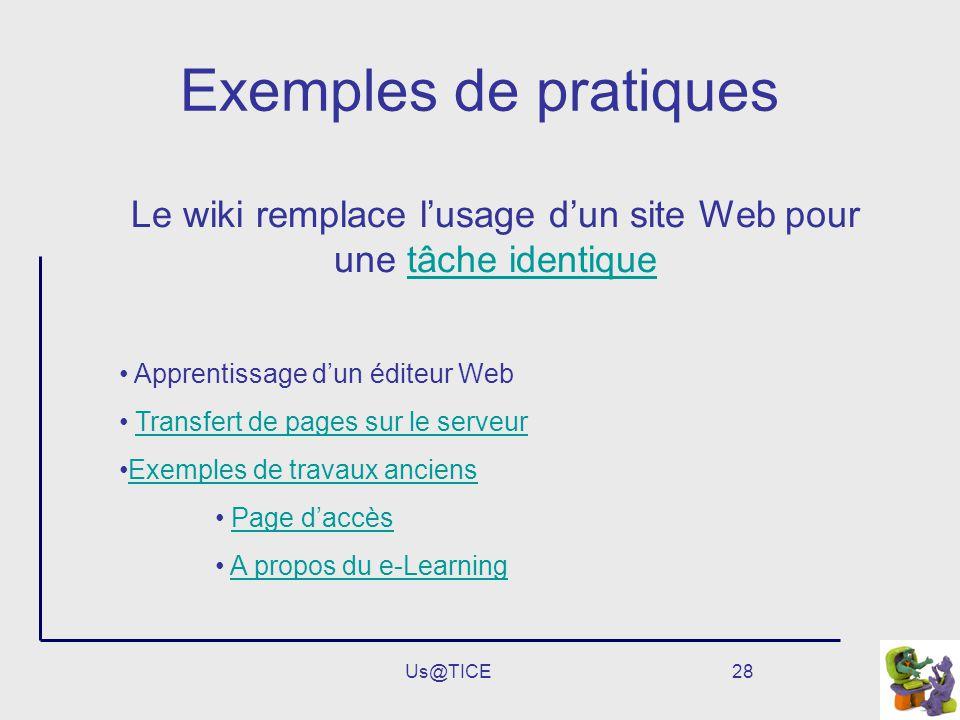 Us@TICE28 Exemples de pratiques Le wiki remplace lusage dun site Web pour une tâche identiquetâche identique Apprentissage dun éditeur Web Transfert d