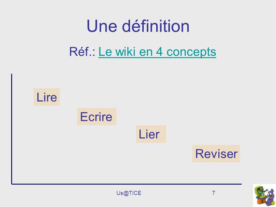 Us@TICE28 Exemples de pratiques Le wiki remplace lusage dun site Web pour une tâche identiquetâche identique Apprentissage dun éditeur Web Transfert de pages sur le serveur Exemples de travaux anciens Page daccès A propos du e-Learning