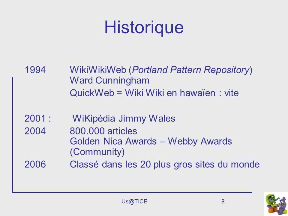 Us@TICE8 Historique 1994WikiWikiWeb (Portland Pattern Repository) Ward Cunningham QuickWeb = Wiki Wiki en hawaïen : vite 2001 : WiKipédia Jimmy Wales