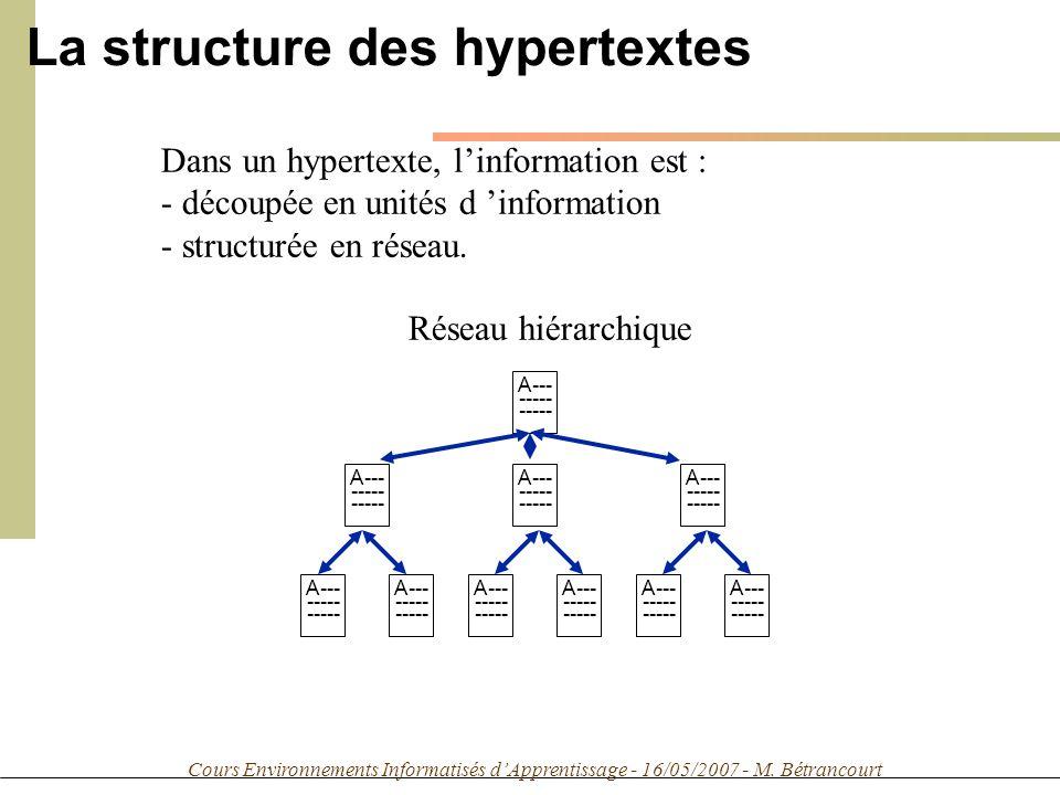 Cours Environnements Informatisés dApprentissage - 16/05/2007 - M. Bétrancourt A--- ----- A--- ----- A--- ----- A--- ----- A--- ----- A--- ----- A---