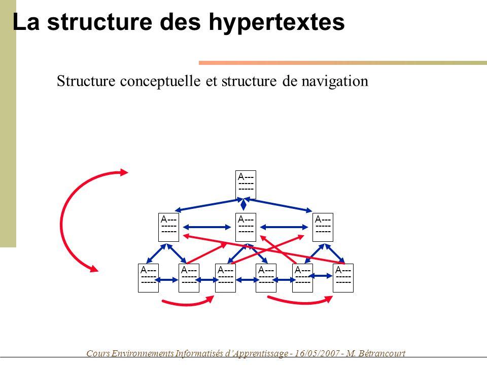 Cours Environnements Informatisés dApprentissage - 16/05/2007 - M. Bétrancourt Structure conceptuelle et structure de navigation La structure des hype