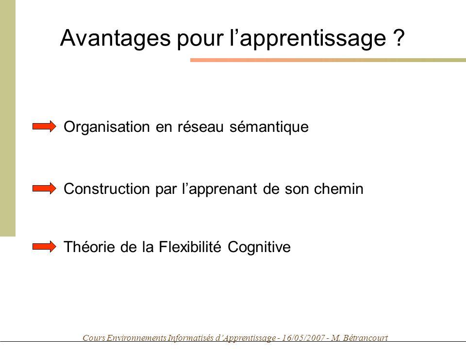 Cours Environnements Informatisés dApprentissage - 16/05/2007 - M. Bétrancourt Avantages pour lapprentissage ? Organisation en réseau sémantique Const
