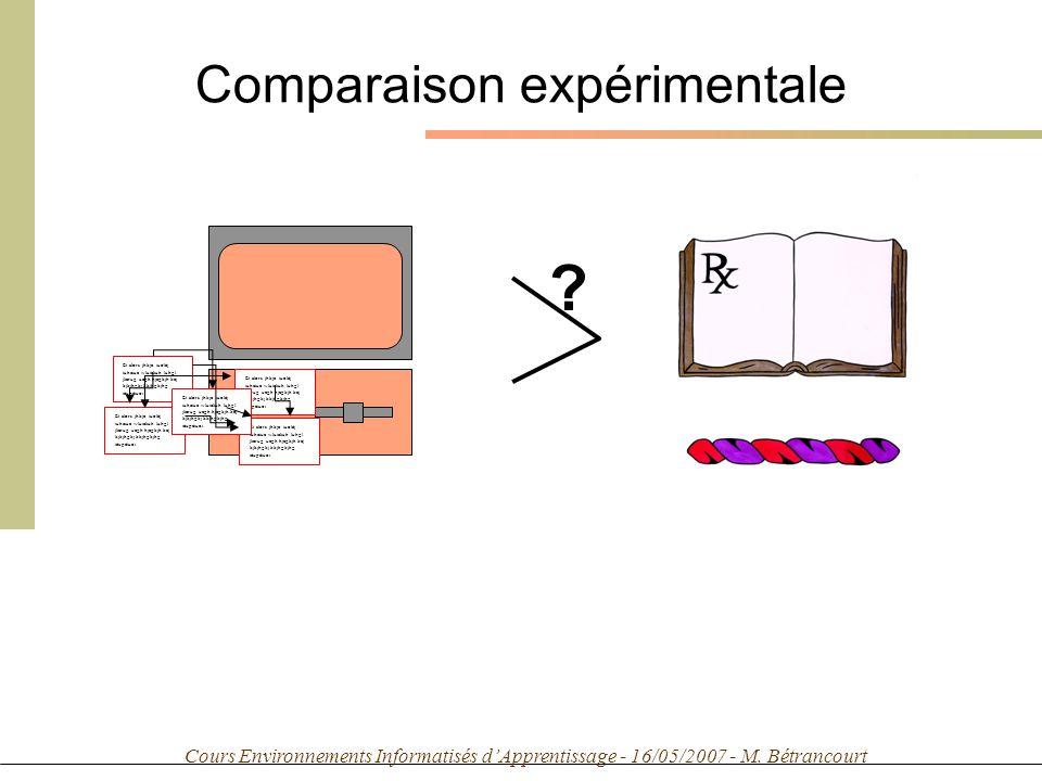 Cours Environnements Informatisés dApprentissage - 16/05/2007 - M. Bétrancourt Comparaison expérimentale Et alors jhkje iuoléj iuhziue wluizliuh luhgl