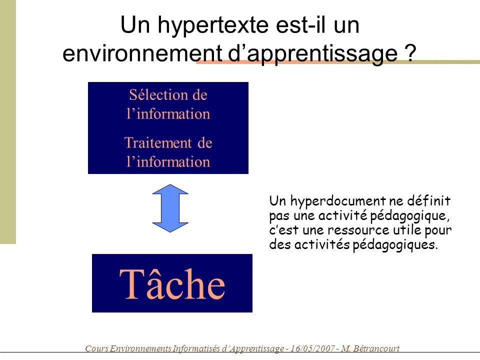 Cours Environnements Informatisés dApprentissage - 16/05/2007 - M. Bétrancourt Sélection de linformation Traitement de linformation Tâche Un hyperdocu