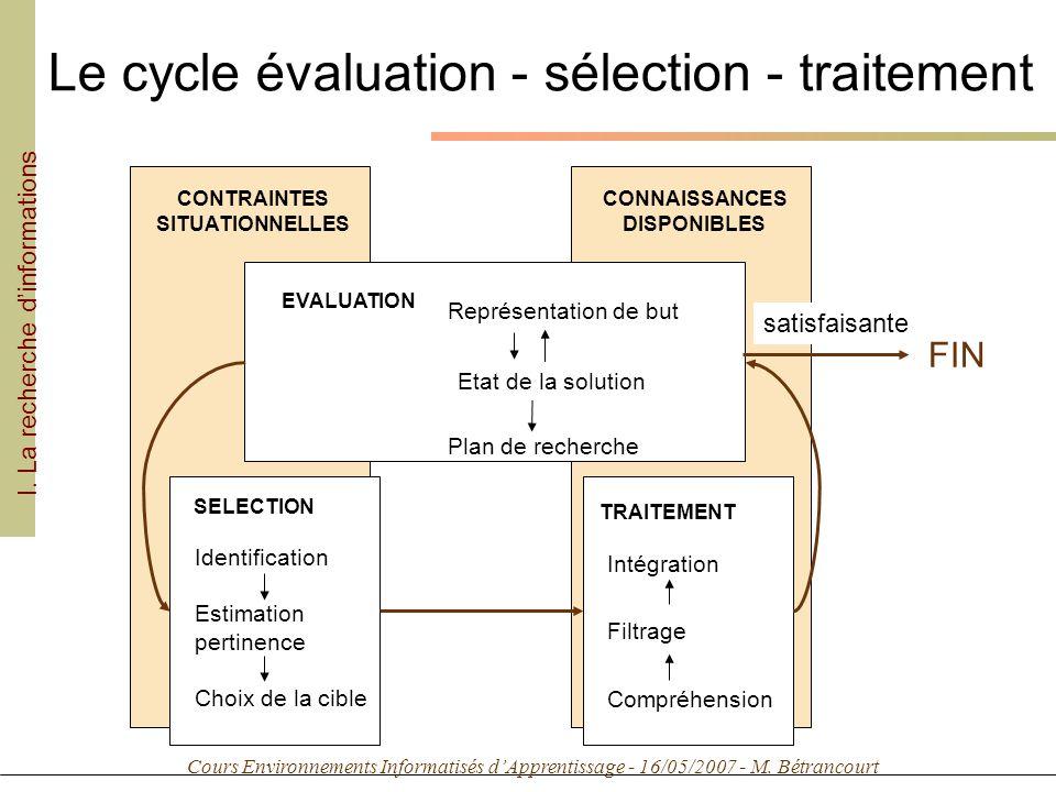 Cours Environnements Informatisés dApprentissage - 16/05/2007 - M. Bétrancourt Le cycle évaluation - sélection - traitement I. La recherche dinformati
