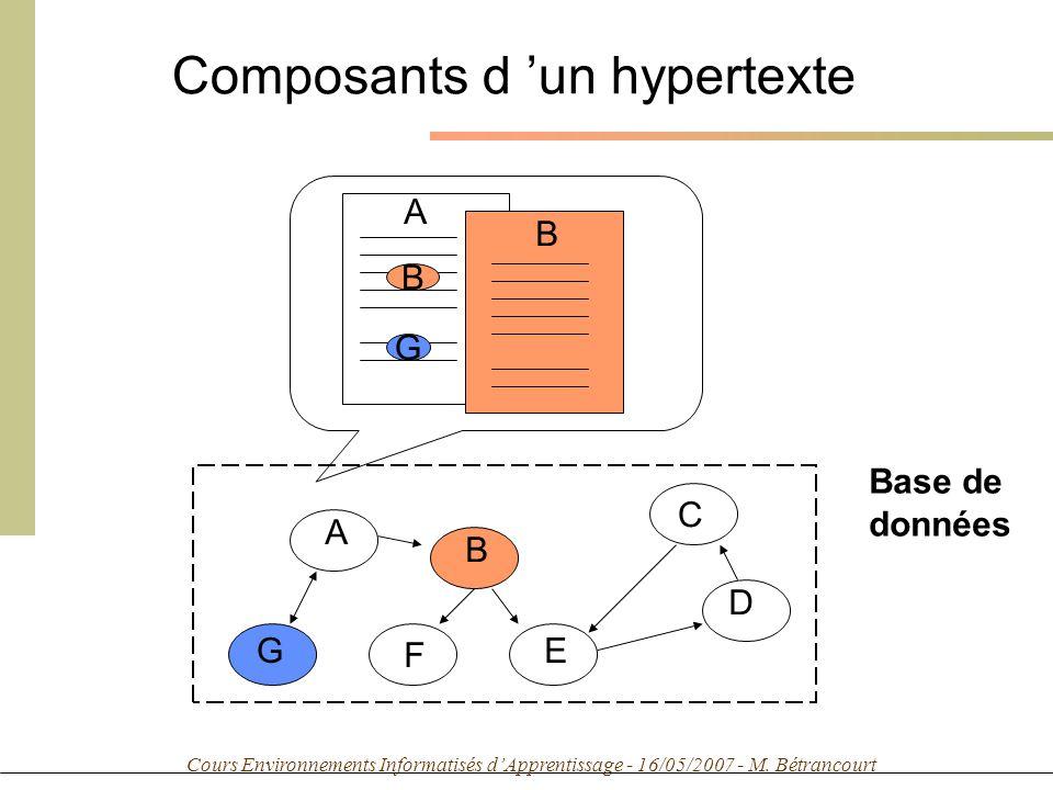 Cours Environnements Informatisés dApprentissage - 16/05/2007 - M. Bétrancourt Composants d un hypertexte A B C D E F G A B B G Base de données
