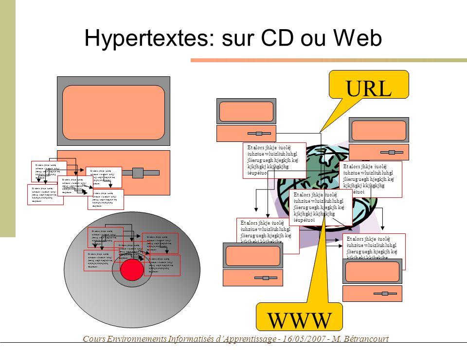 Cours Environnements Informatisés dApprentissage - 16/05/2007 - M. Bétrancourt Hypertextes: sur CD ou Web Et alors jhkje iuoléj iuhziue wluizliuh luhg