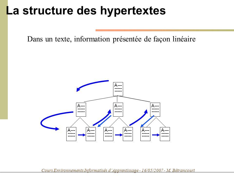 Cours Environnements Informatisés dApprentissage - 16/05/2007 - M. Bétrancourt Dans un texte, information présentée de façon linéaire La structure des
