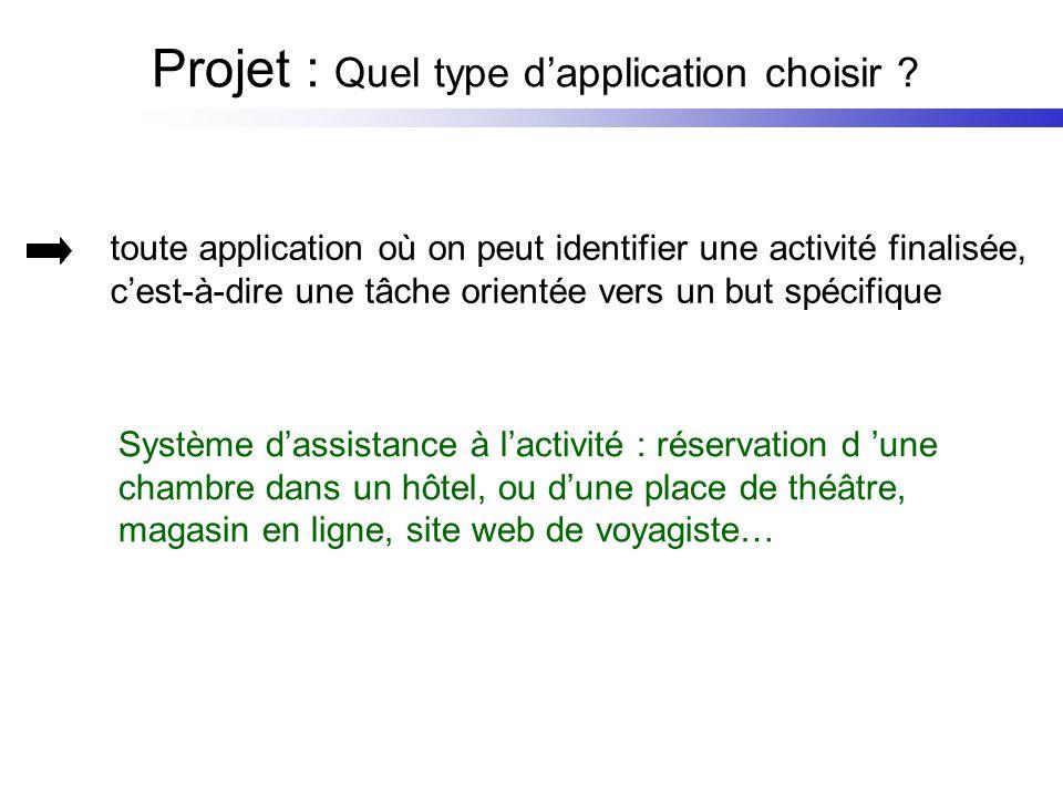 Projet : Quel type dapplication choisir .