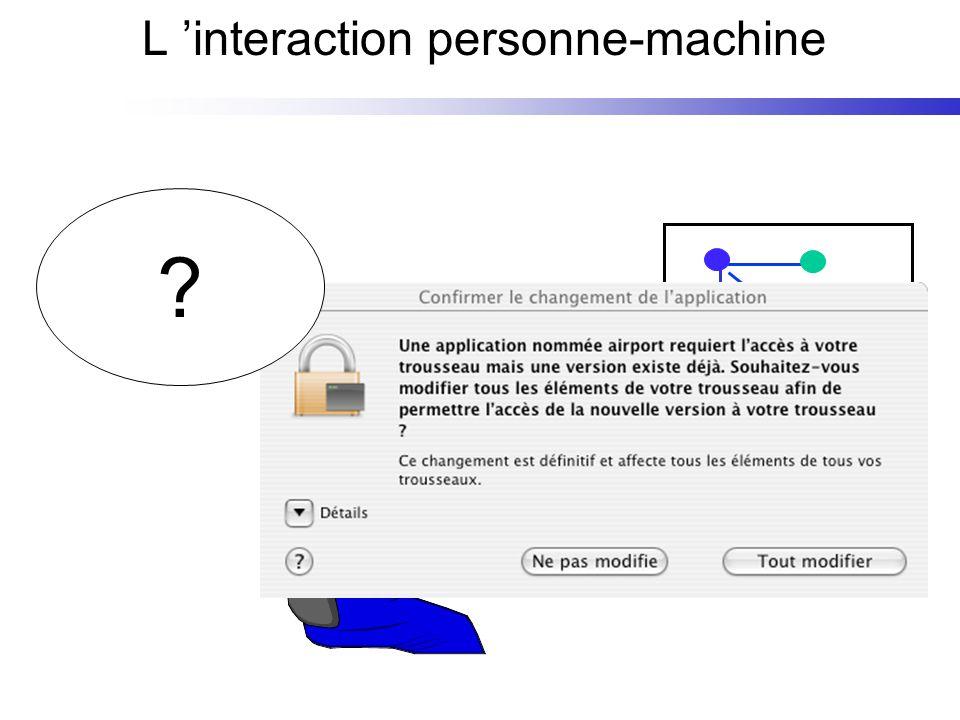 L ergonomie des IPM a pour objectif daméliorer la qualité des interactions personne-machine Représentations des utilisateurs Représentations induites, modèles implicites