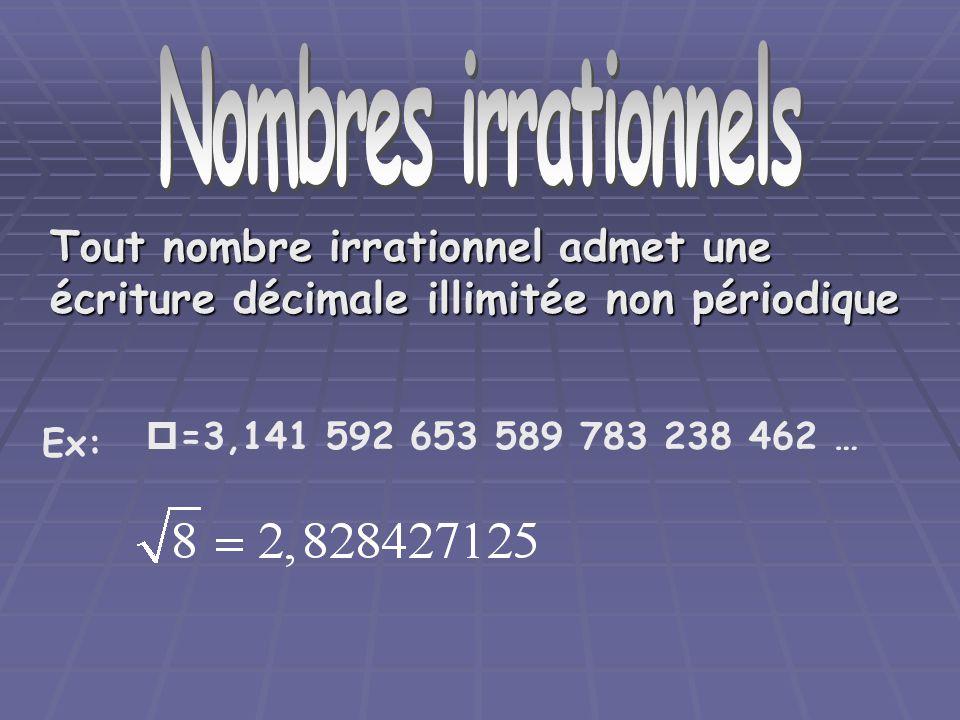 Nombre irrationnels Tout nombre irrationnel admet une écriture décimale illimitée non périodique Ex: =3,141 592 653 589 783 238 462 …