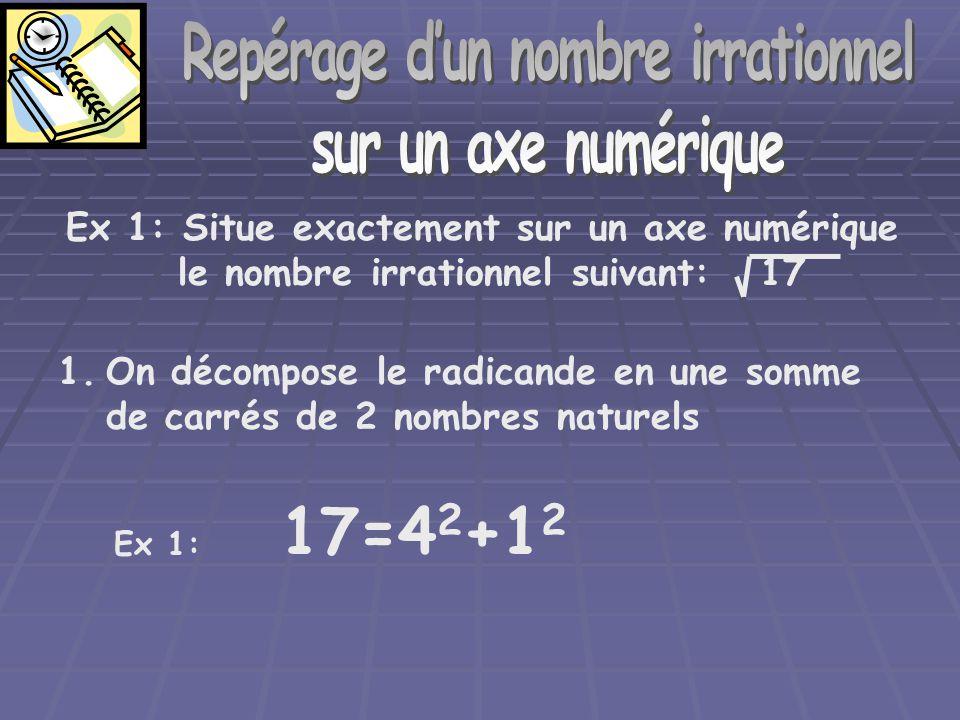 Repérage dun nombre irrationnel sur un axe numérique 1.On décompose le radicande en une somme de carrés de 2 nombres naturels 17=4 2 +1 2 Ex 1: Situe