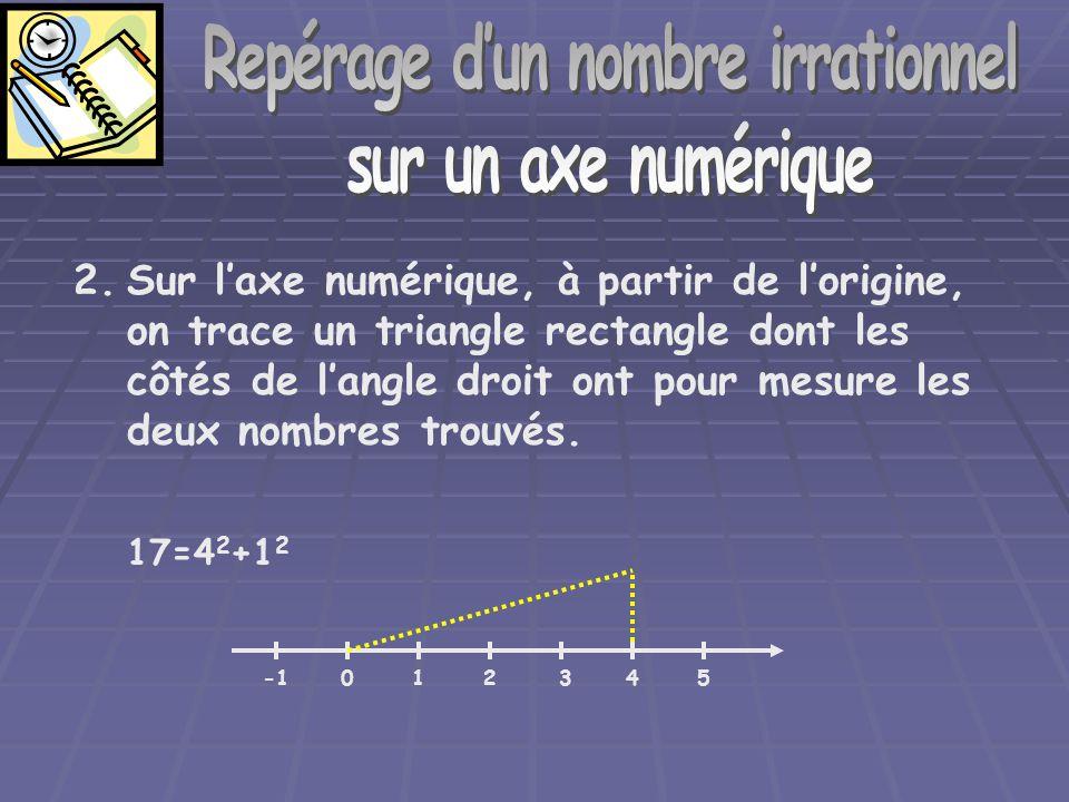 Repérage dun nombre irrationnel sur un axe numérique 2.Sur laxe numérique, à partir de lorigine, on trace un triangle rectangle dont les côtés de lang
