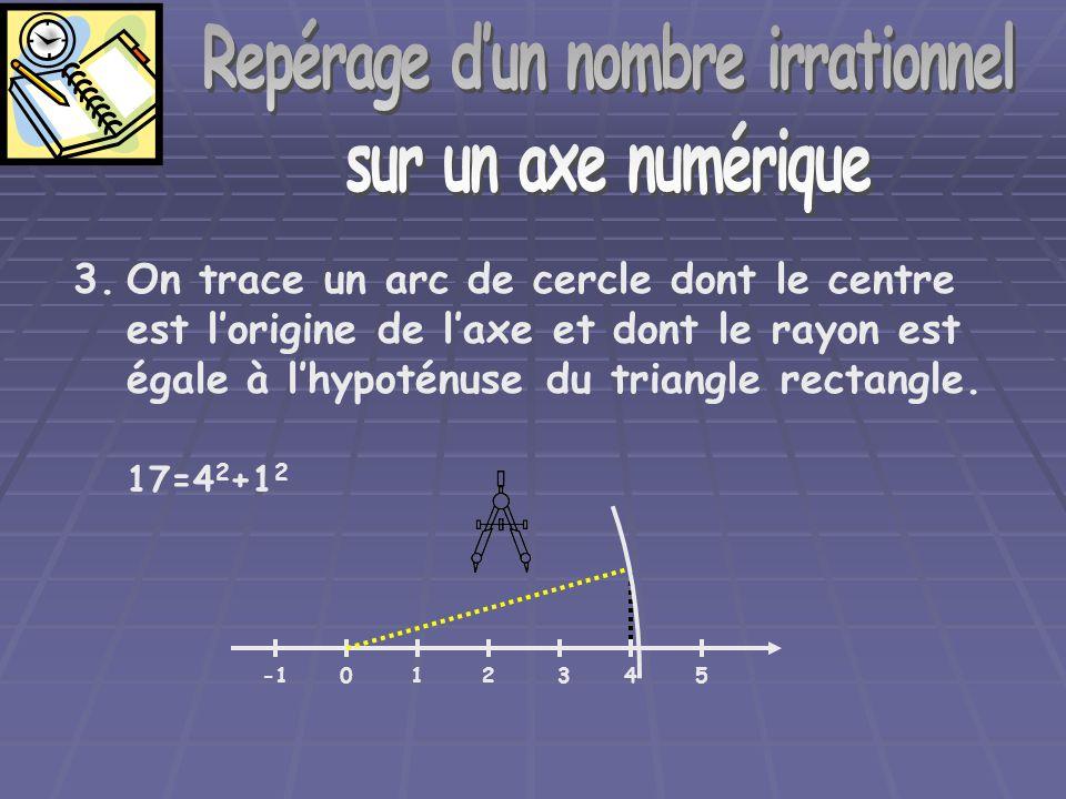 Repérage dun nombre irrationnel sur un axe numérique 3.On trace un arc de cercle dont le centre est lorigine de laxe et dont le rayon est égale à lhyp