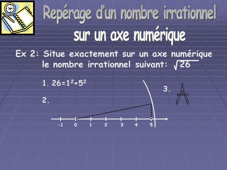 Repérage dun nombre irrationnel sur un axe numérique 210345 1. 26=1 2 +5 2 Ex 2: Situe exactement sur un axe numérique le nombre irrationnel suivant: