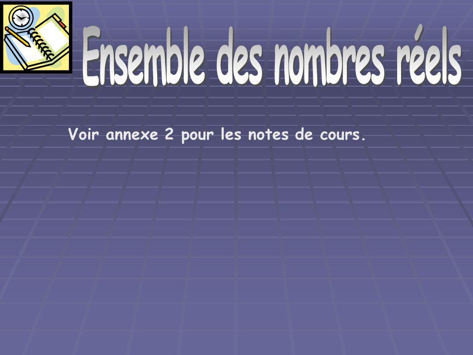 7654321089 Nombres naturels Lensemble des nombres naturels est noté, tel que: 5 2 25 0 Axe numérique Diagramme de Venn