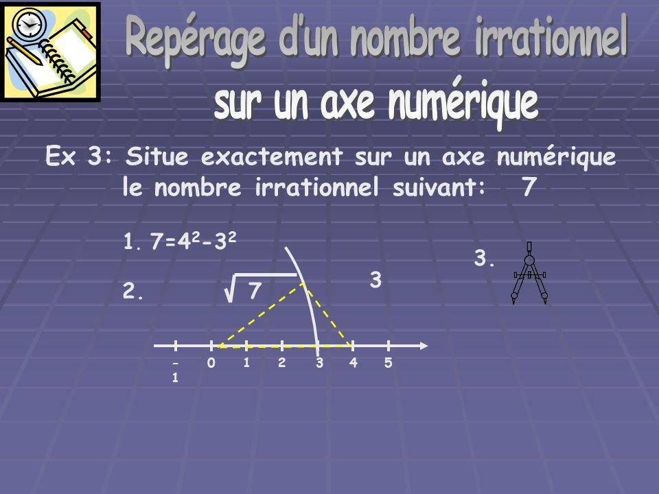 Repérage dun nombre irrationnel sur un axe numérique 210-1 345 1. 7=4 2 -3 2 Ex 3: Situe exactement sur un axe numérique le nombre irrationnel suivant