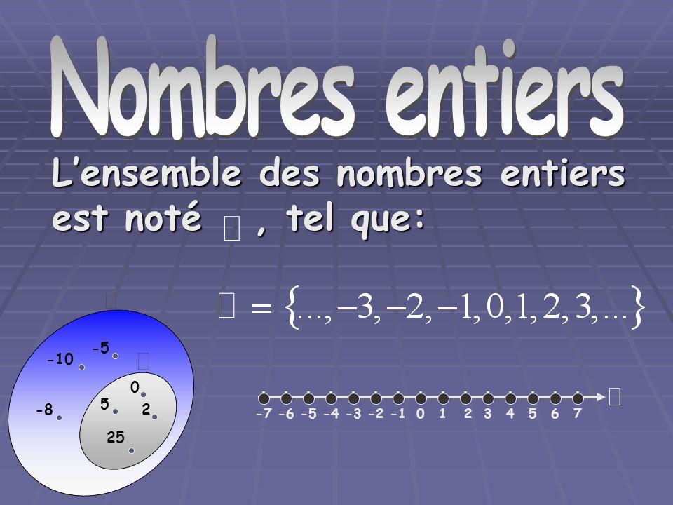 0-2-3-4-5-6-71234567 -10 -8 -5 Nombre entiers Lensemble des nombres entiers est noté, tel que: 5 2 25 0