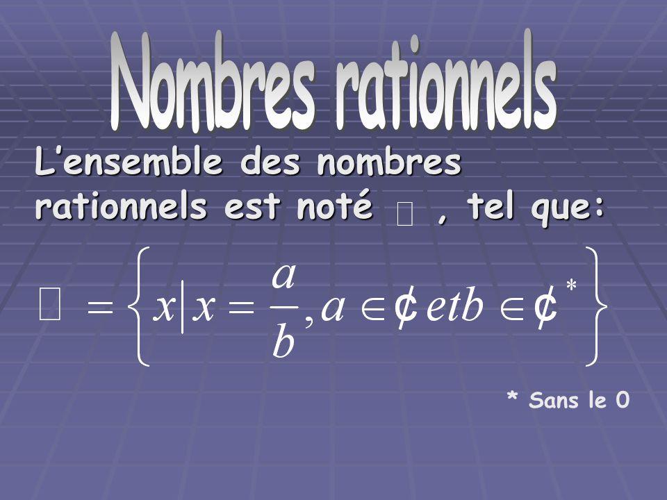 Repérage dun nombre irrationnel sur un axe numérique 1.On décompose le radicande en une somme de carrés de 2 nombres naturels 17=4 2 +1 2 Ex 1: Situe exactement sur un axe numérique le nombre irrationnel suivant: 17 Ex 1: