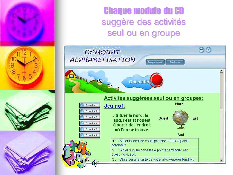 Chaque module du CD suggère des activités seul ou en groupe