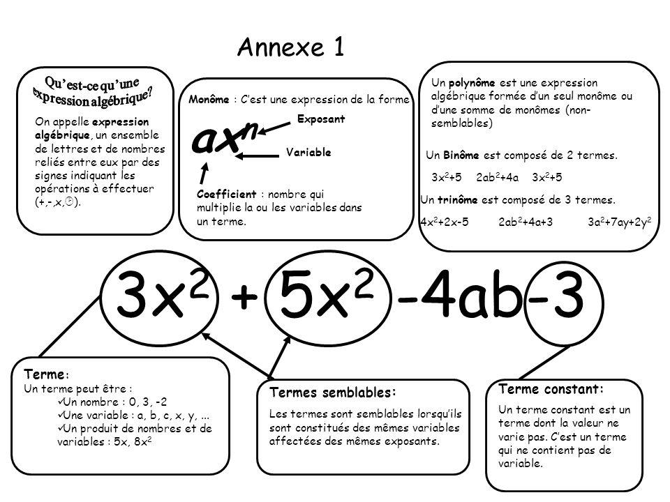 3x 2 + 5x 2 -4ab-3 On appelle expression algébrique, un ensemble de lettres et de nombres reliés entre eux par des signes indiquant les opérations à e