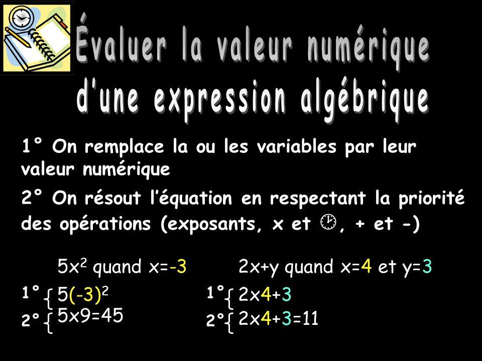 Évaluation de la valeur numérique 1° On remplace la ou les variables par leur valeur numérique 2° On résout léquation en respectant la priorité des opérations (exposants, x et, + et -) 5x 2 quand x=-3 5(-3) 2 5x9=45 1° 2° 2x+y quand x=4 et y=3 2x4+3 2x4+3=11 1° 2°