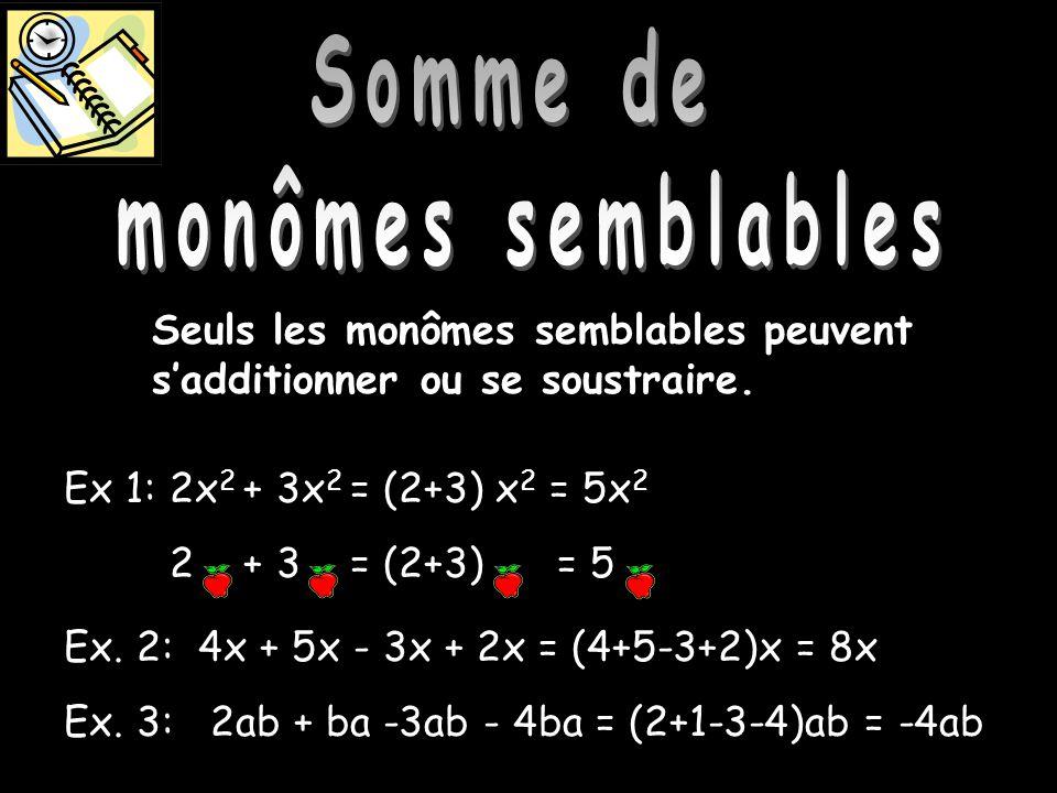 Somme de monôme semblables Seuls les monômes semblables peuvent sadditionner ou se soustraire. Ex. 2: 4x + 5x - 3x + 2x = (4+5-3+2)x = 8x Ex. 3: 2ab +