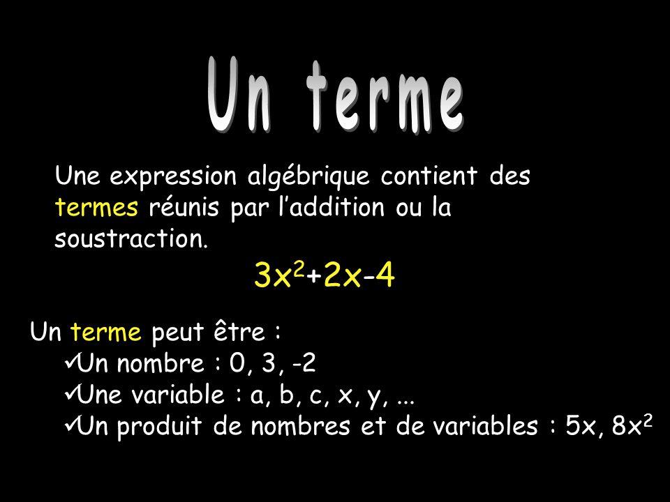 Une expression algébrique contient des termes réunis par laddition ou la soustraction. 3x 2 +2x-4 Un terme Un terme peut être : Un nombre : 0, 3, -2 U