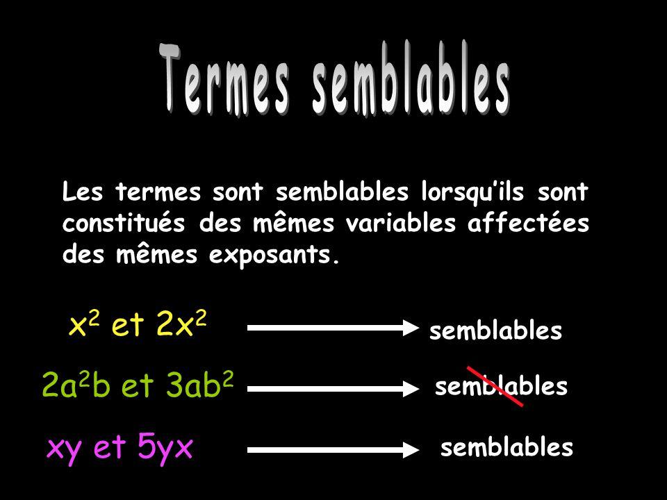 Termes semblables Les termes sont semblables lorsquils sont constitués des mêmes variables affectées des mêmes exposants. xy et 5yx x 2 et 2x 2 2a 2 b
