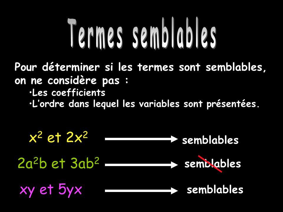 Termes semblables Pour déterminer si les termes sont semblables, on ne considère pas : Les coefficients Lordre dans lequel les variables sont présenté