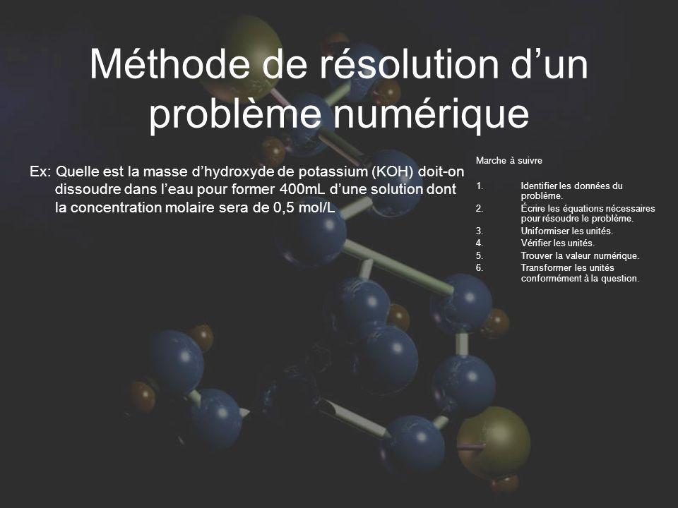 Méthode de résolution dun problème numérique Marche à suivre 1. Identifier les données du problème. 2. Écrire les équations nécessaires pour résoudre
