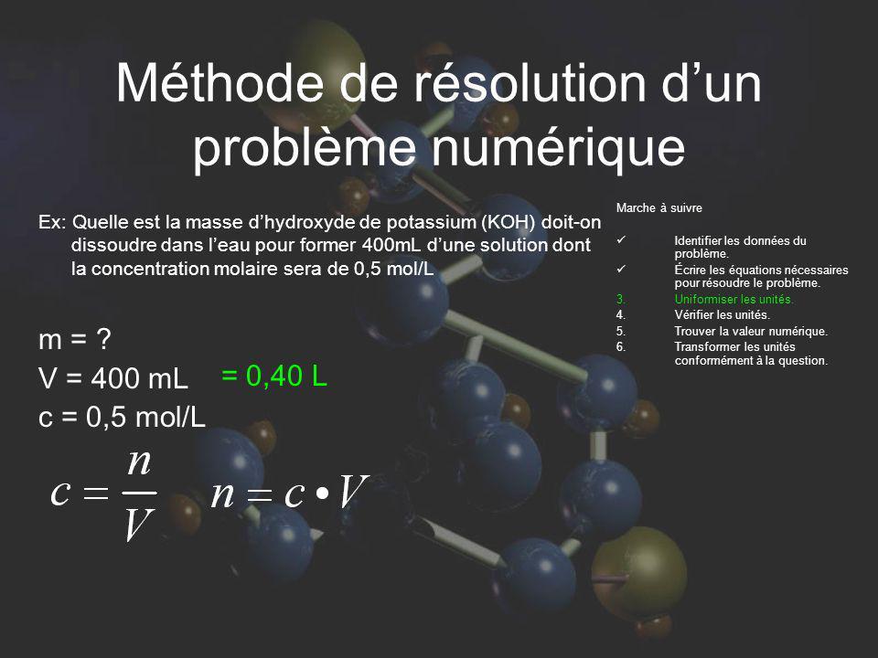 Méthode de résolution dun problème numérique Ex: Quelle est la masse dhydroxyde de potassium (KOH) doit-on dissoudre dans leau pour former 400mL dune
