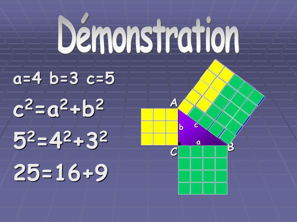 DémonstrationA C B a b c a=4 b=3 c=5 c 2 =a 2 +b 2 5 2 =4 2 +3 2 25=16+9