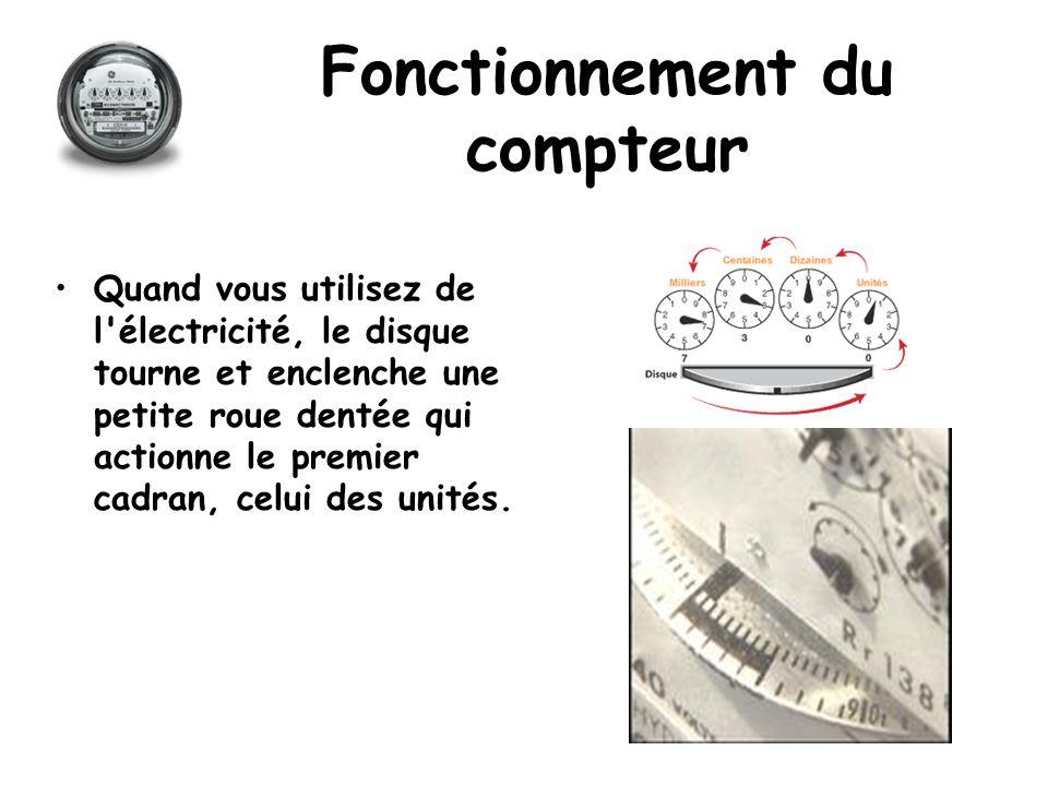 Fonctionnement du compteur Quand vous utilisez de l'électricité, le disque tourne et enclenche une petite roue dentée qui actionne le premier cadran,