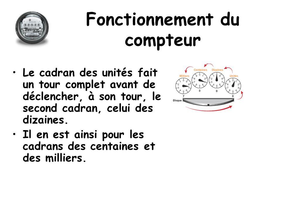 Fonctionnement du compteur Votre consommation réelle est établie à partir des chiffres indiqués sur les quatre cadrans du compteur.