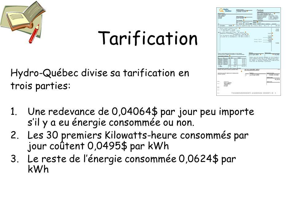 Tarification Hydro-Québec divise sa tarification en trois parties: 1.Une redevance de 0,04064$ par jour peu importe sil y a eu énergie consommée ou no