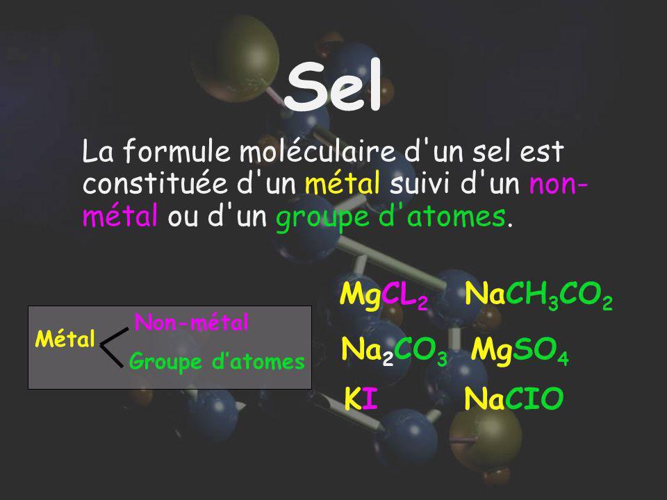 Sel La formule moléculaire d'un sel est constituée d'un métal suivi d'un non- métal ou d'un groupe d'atomes. NaCIO MgCL 2 KIKI MgSO 4 Na 2 CO 3 NaCH 3