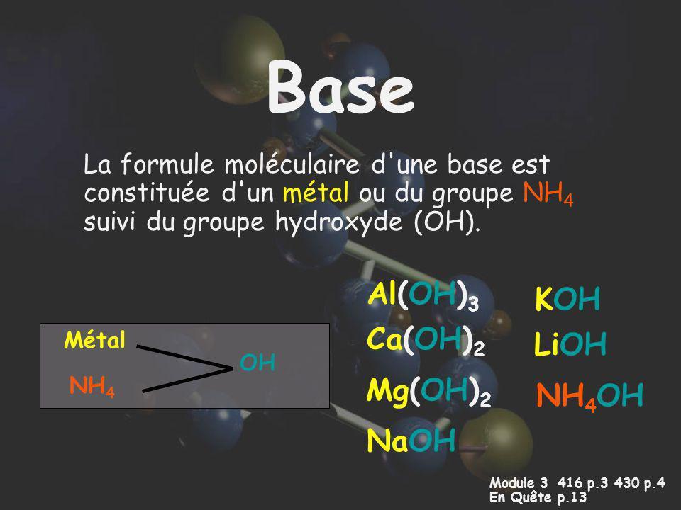 Base La formule moléculaire d'une base est constituée d'un métal ou du groupe NH 4 suivi du groupe hydroxyde (OH). NaOH LiOH Al(OH) 3 Mg(OH) 2 Ca(OH)
