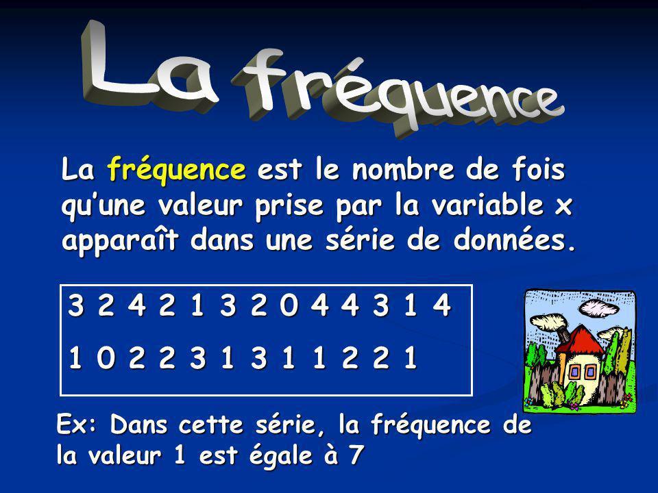 La fréquence La fréquence est le nombre de fois quune valeur prise par la variable x apparaît dans une série de données.