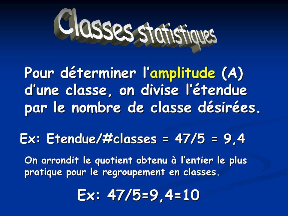 Classes statistiques Comment faire pour choisir le nombre de classes selon le nombre de données dune série.