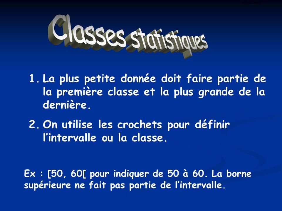 Classes statistiques 1.La plus petite donnée doit faire partie de la première classe et la plus grande de la dernière.