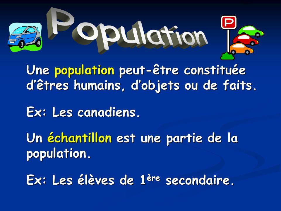 Population Une population peut-être constituée dêtres humains, dobjets ou de faits. Ex: Les canadiens. Un échantillon est une partie de la population.