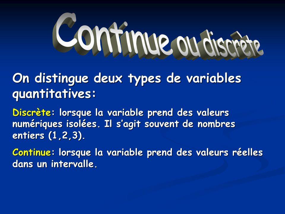 Continue ou discrète On distingue deux types de variables quantitatives: Discrète: lorsque la variable prend des valeurs numériques isolées. Il sagit