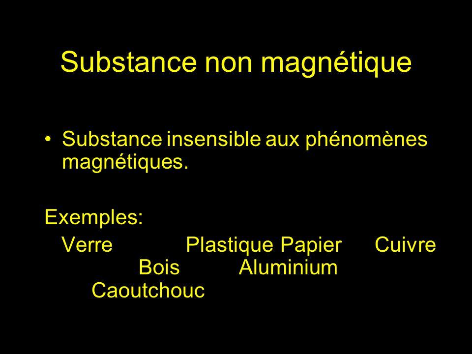 Substance insensible aux phénomènes magnétiques. Exemples: VerrePlastiquePapierCuivre Bois Aluminium Caoutchouc Substance non magnétique