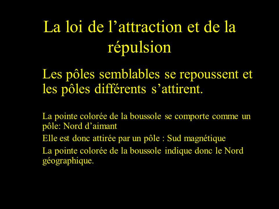 La loi de lattraction et de la répulsion Les pôles semblables se repoussent et les pôles différents sattirent. La pointe colorée de la boussole se com