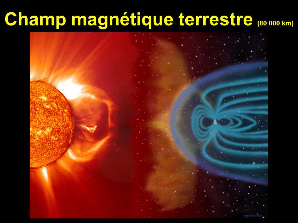 Champ magnétique terrestre (80 000 km)