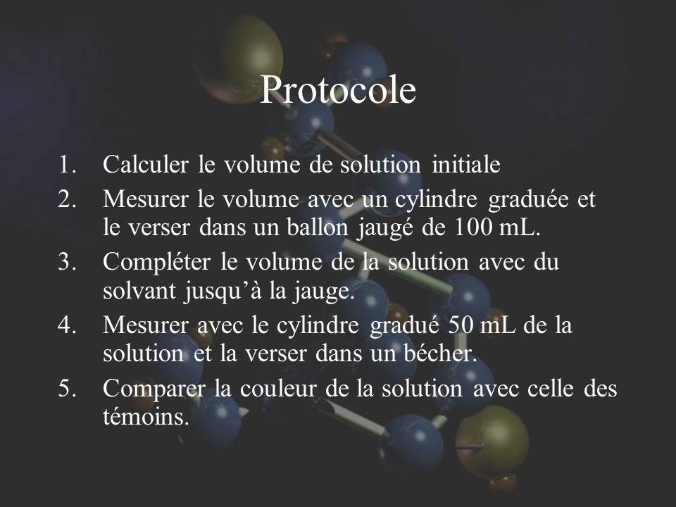 Protocole 1.Calculer le volume de solution initiale 2.Mesurer le volume avec un cylindre graduée et le verser dans un ballon jaugé de 100 mL. 3.Complé