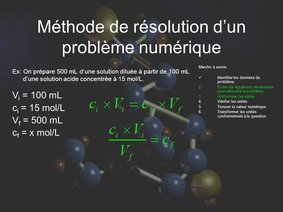 Méthode de résolution dun problème numérique Ex: On prépare 500 mL dune solution diluée à partir de 100 mL dune solution acide concentrée à 15 mol/L.